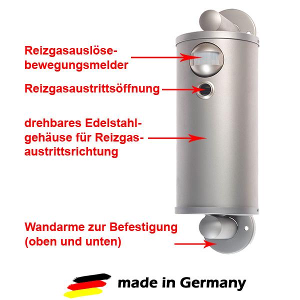 Reizgasanlage